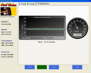 Fuel Vision Emissions Display